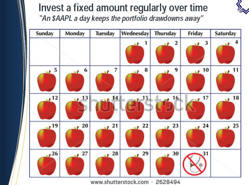 Forex cost averaging excel