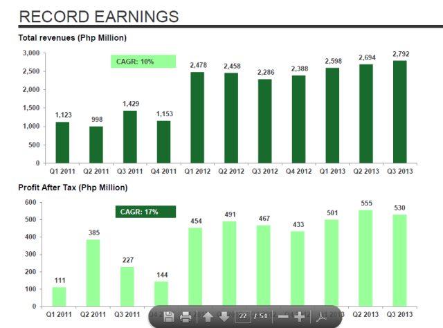earnings and revenues