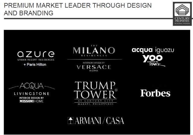 premium branding