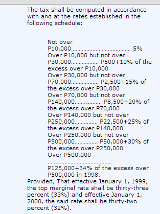 taxes in the philippines