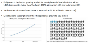 smartphone growth penetration