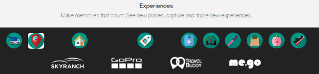 gopro as an experience