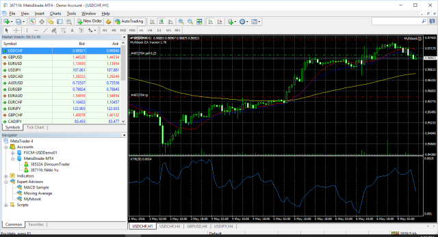 usdchf trade example.png
