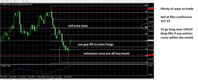 gbpjpy daily.png