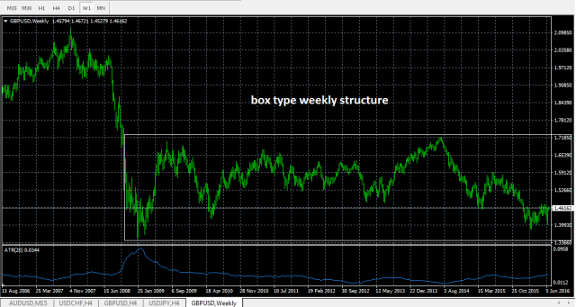 gbpusd weekl.png